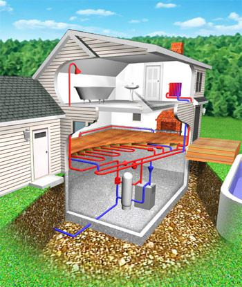 Residential Boilers and Water Heaters   Homeowner Solutions